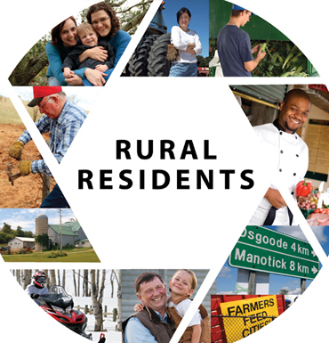 CAWI Rural Residents Profile
